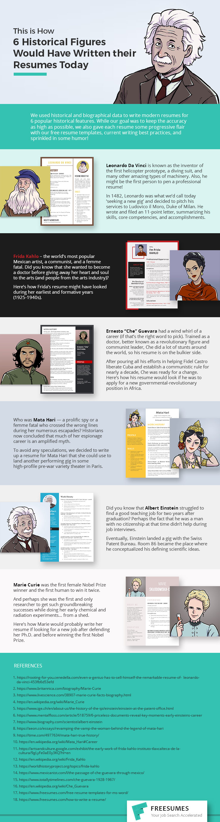 6 resumes from 6 historical figures