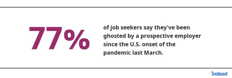 employers ghosting survey